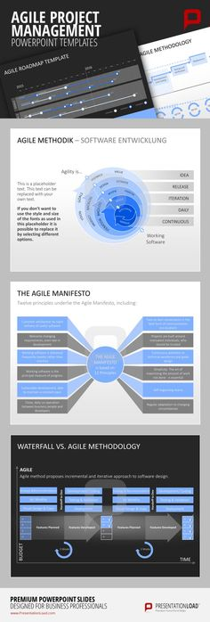 Do you work with professional PowerPoint Templates for Agile - professional powerpoint