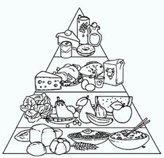 Ciao Bambini! Ciao Maestra!: La piramide alimentare Da stampare per imparare Tracing Worksheets, Preschool Worksheets, Preschool Crafts, Vegan Keto Recipes, Food Pyramid, Art Template, School Lessons, Kids Education, Pre School