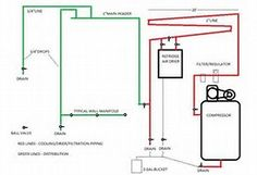 How Does Water Softener Work Diagram   Projects to Try   Pinterest