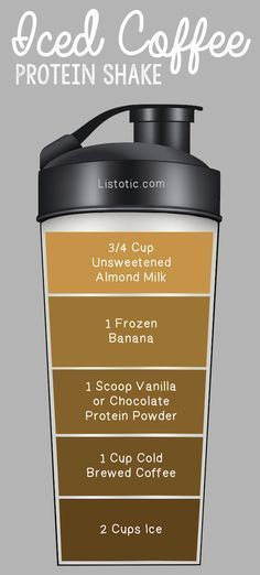 Healthy and Easy Iced Coffee Smoothie shake. Maybe sub peanut powder for the protein powder?)
