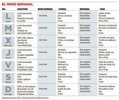Dieta Mediterranea Segunda Semana