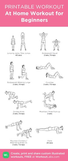 At Home Workout for Beginners – my custom workout created at http://WorkoutLabs.com • Click through to download as printable PDF! #customworkout