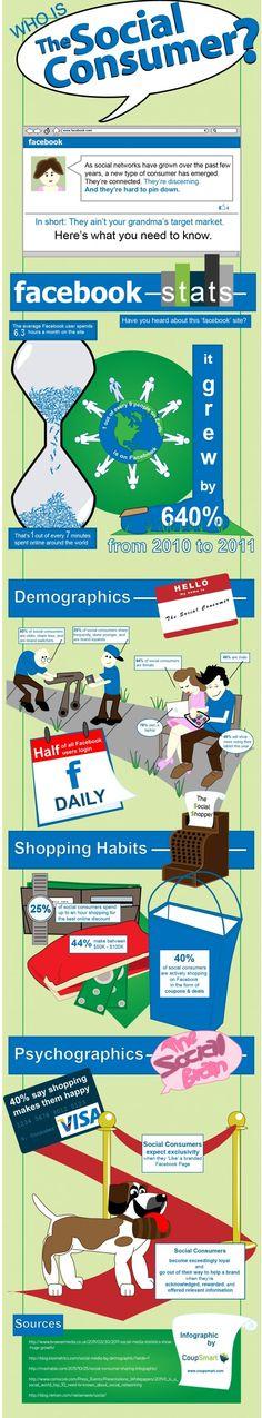 Sosyal Tüketici Kimdir? - #sosyalmedya #sosyalmedyapazarlama #socialmedia #socialmediamarketing #infografik #infographic #facebook