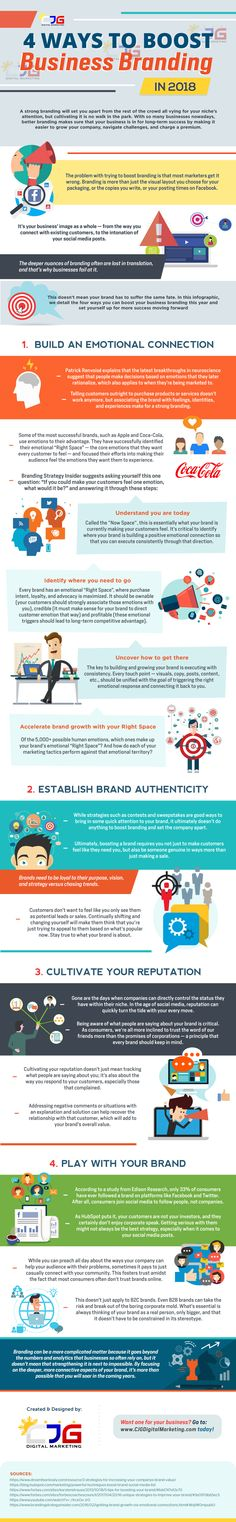 4 Ways to Boost Business Branding (Infographic) Social Media Images, Social Media Graphics, Business Branding, Business Tips, Business Infographics, Marketing Digital, Social Media Marketing, Content Marketing, Leaflet Distribution