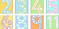 Laminas para aprender las tablas de multiplicar de forma sencilla e intuitiva