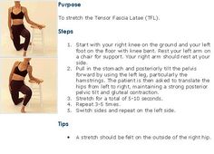 tensor fasciae latae   stretch for the tensor fascia latae (common sore spot for runners)