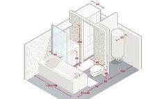 quelles mesures pour une salle de bains confortable
