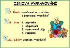 SLOH VYPRAVOVÁNÍ School Hacks, Student Life, Teaching English, Good Advice, Montessori, Homeschool, Language, Classroom, Teacher