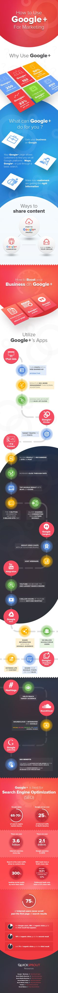"SOCIAL MEDIA - ""How to Use Google Plus for Marketing [Infographic] - QuickSprout""."