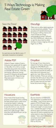 Apps that are helping to make real estate green
