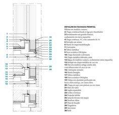 Pin by Suellen Nasc on ARQ | Soluções | High rise building