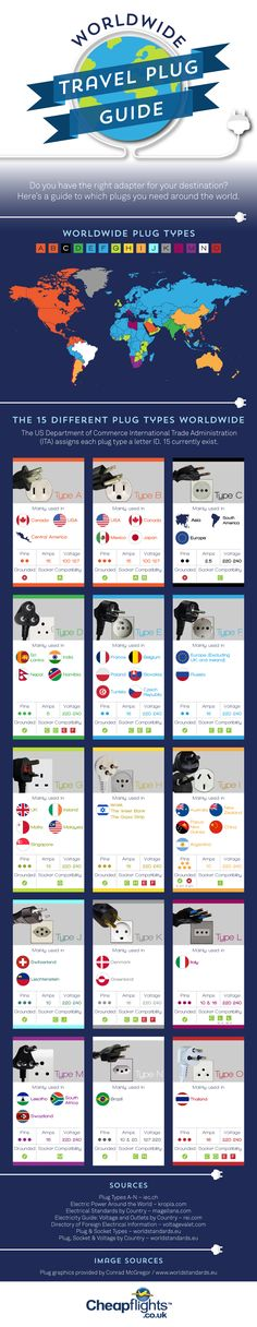 Worldwide Travel Plug Guide (infographic)