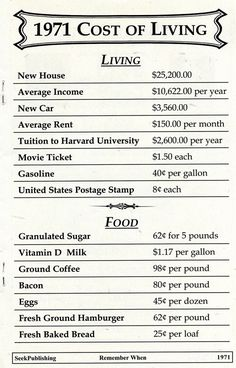 cost of living in '71