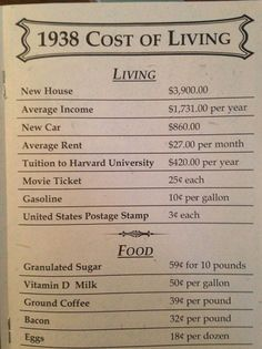 1938 food costs