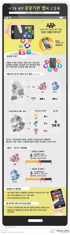 """[인포그래픽] 퇴물전락-공공앱-수십억원-혈세-낭비 """" public institution / Infographic"""" ⓒ 비주얼다이브 무단전재 및…"""