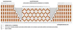 Kirjoneulesukat Rotvallista ja Nallesta kiilakavennukset Handicraft, Periodic Table, Projects To Try, Diagram, Craft, Periodic Table Chart, Arts And Crafts, Periotic Table