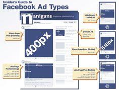I nuovi formati Facebook ADS in una infografica realizzata da http://www.nanigans.com. Fonte: http://republicandqueen.com #facebook #facebookads