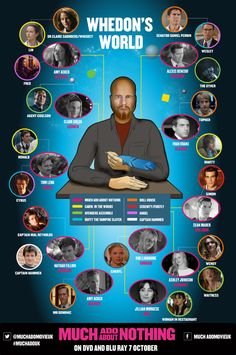 Joss Whedon infographic - Actually missing a link or two even!