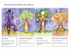 ciclos da lua e da mulher - Pesquisa Google