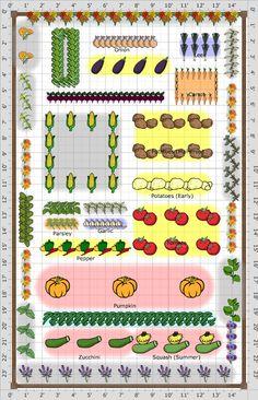 Garden Plan - 2014: Victory Garden | Garden planning, Plants and Gardens