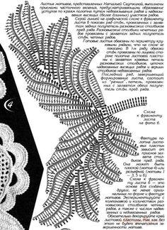 irish crochet pattern Crochet | Einträge in der Kategorie Häkeln | Blog VERA-L: Liveinternet - Russisch Service Online-Tagebücher