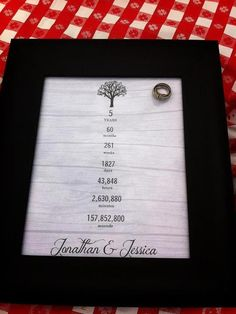 maybe for a gift for my parents on a big anniversary...