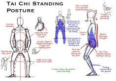 Tai Chi stannding