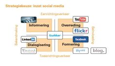 Strategie inzet sociale media, gemeente Stein, 2011