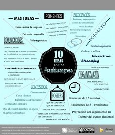 10 ideas para #CambiaCongreso Health Literacy, Marketing, Social Media, Map, Miguel Angel, Ideas Para, Twitter, Google, Model