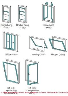 Types of dormers we want to replace the gabled dormer for Window opening styles
