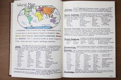 Writing in Notebooks - studdiction: Notes on geography and planets ...