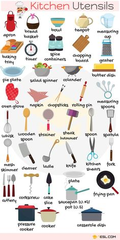 Kitchen utensils are small handheld tools used for food preparation. Common kitchen tasks include cutting food items to size, heating food