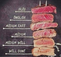 Meat shop tips Ideas Meat Cooking Chart, Green Pepper Recipes, Swedish Meatball Recipes, Beef Fillet, Good Meatloaf Recipe, Meat Platter, Meat Shop, Easy Meat Recipes, Best Meat