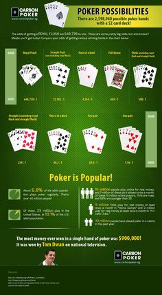poker rules and hands pdf
