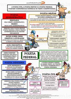 ENTENDEU DIREITO OU QUER QUE DESENHE ???: POLÍCIA ADMINISTRATIVA X POLÍCIA…