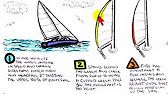 Captain John's Skipper Tips - How to Shape the Mainsail for Beating  https://www.youtube.com/watch?v=IT5EtXunhJQ