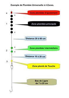 Plombee Universelle.pdf