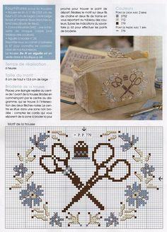 x-stitch scissors