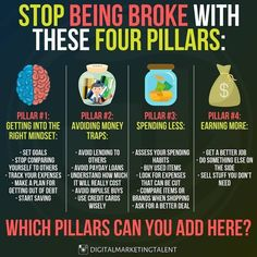 Financial Quotes, Financial Literacy, Financial Tips, Financial Planner, Business Money, Business Tips, Budgeting Finances, Money Saving Tips, Money Hacks