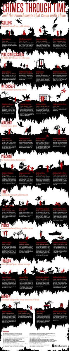 Crimes Through Time Infographic www.mcdonaldrogerslaw.com