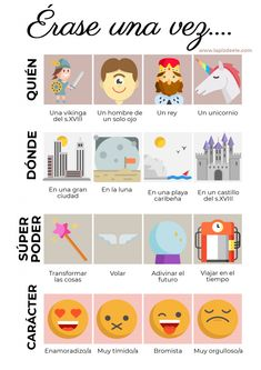 Spanish Lessons For Kids, Spanish Lesson Plans, Teaching Spanish, Spanish Classroom Activities, Toddler Activities, Fun Activities, French Classroom, Teaching Time, Coaching