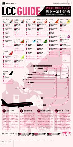 日本就航のLCC全路線(国際線) トリップアドバイザーのインフォグラフィックスで世界の旅が見える