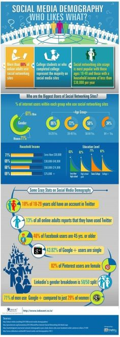 Survey Analytics Blog: Top 5 Infographics of th...