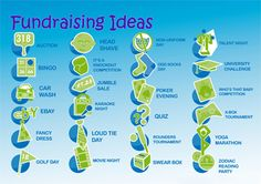 Unique Fundraising Ideas for Life is a compilation of ideas, tools, guides, and tips to help you plan a fundraiser. Description from foodclothingshelter.org. I searched for this on bing.com/images