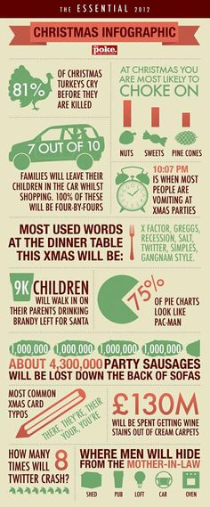 Funny: the ultimate christmas infographic Office Christmas, Christmas Tree Farm, Modern Christmas, 12 Days Of Christmas, Christmas Music, Christmas Trivia, Favorite Christmas Songs, Christmas Traditions, Christmas Facts