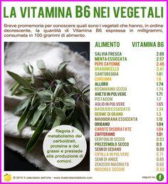 ✔ La vitamina B6 nei vegetali