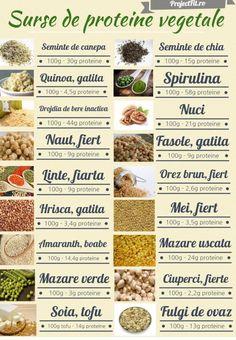 Spirulina, Herbalife, Helathy Food, Health And Fitness Expo, Quinoa, Bariatric Recipes, Bariatric Food, 1200 Calories, Eat Smart
