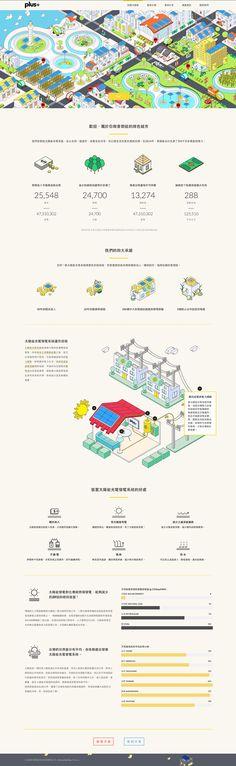 Plus Renewable / Website Illustration on Behance