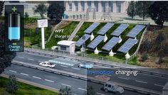 inductive charging or wireless power transfer, wireless charging involves transferring power from the electric grid to a PEV battery without the use of wires, cords or plugs.