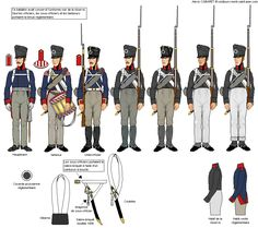12th Infantry Regiment (2nd Brandenburg) 1st Battalion 1815